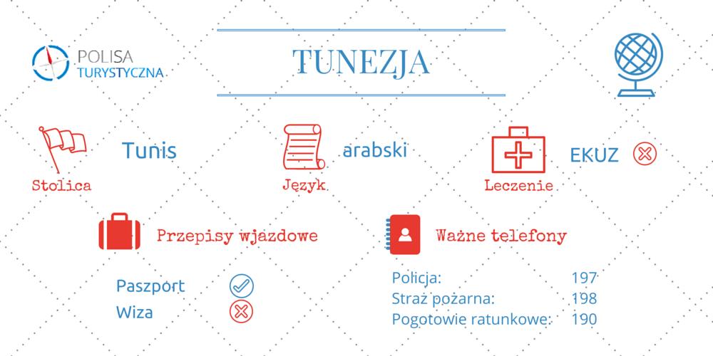 InfoGrafika Tunezja