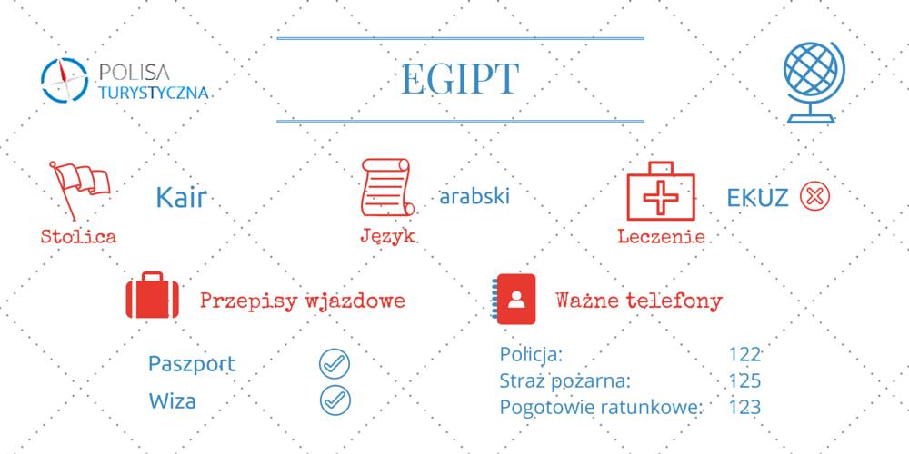 infografika Egipt