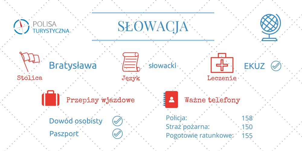 InfoGrafika o Słowacji