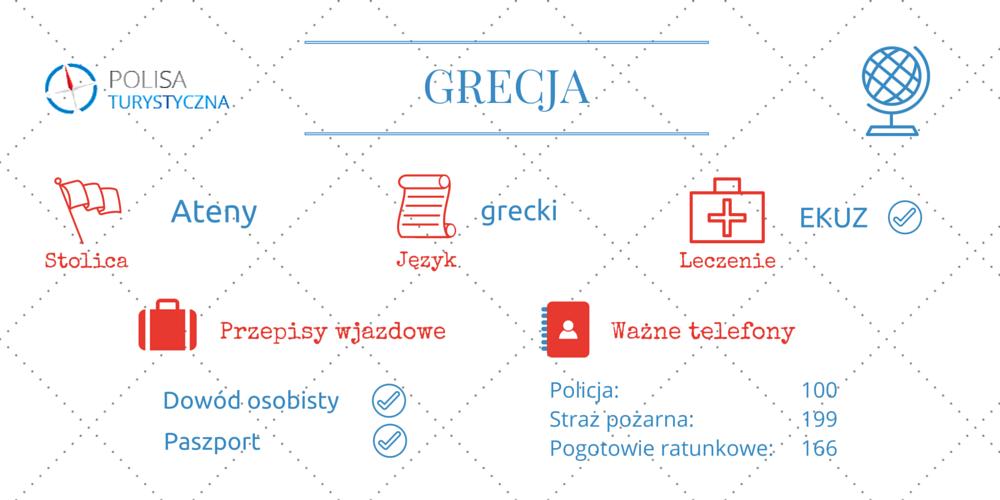 Infografika Grecja