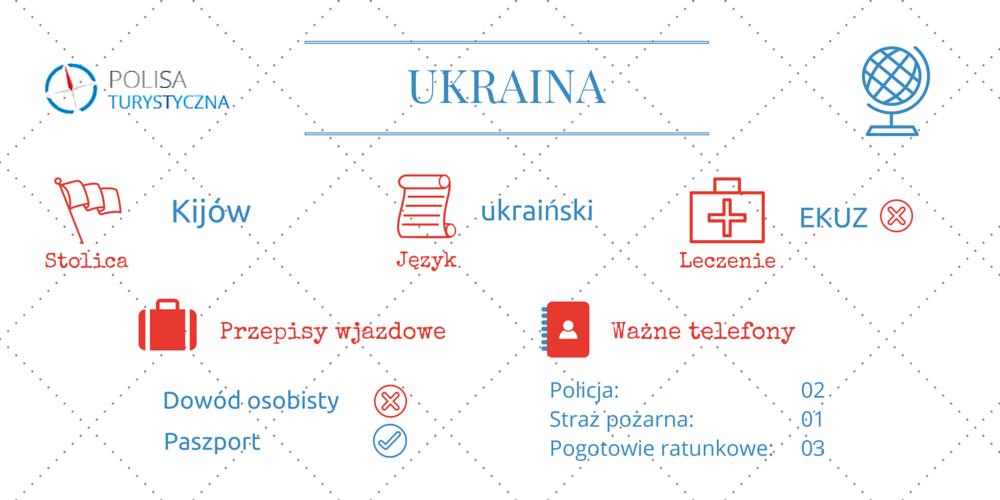 InfoGrafika - Ukraina
